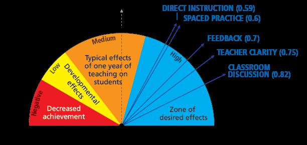 influencebarometer
